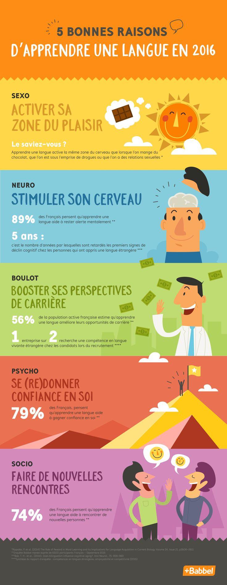 L'infographie du jour : 5 bonnes raisons d'apprendre une langue étrangère en... - Grazia.fr