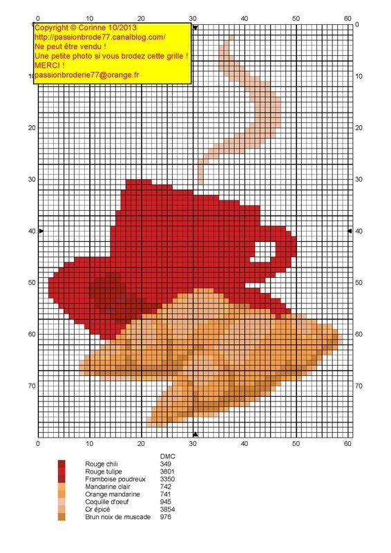 cuisine - kitchen - tasse croissant - point de croix-cross stitch - broderie-embroidery- Blog : http://broderiemimie44.canalblog.com/