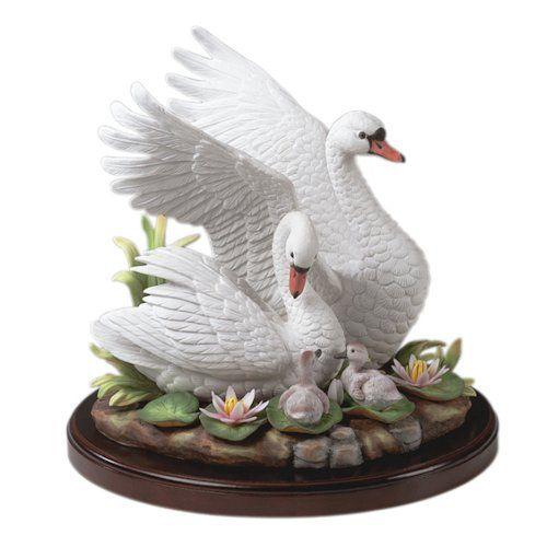 P Swan Ltd 17 Best images about B...