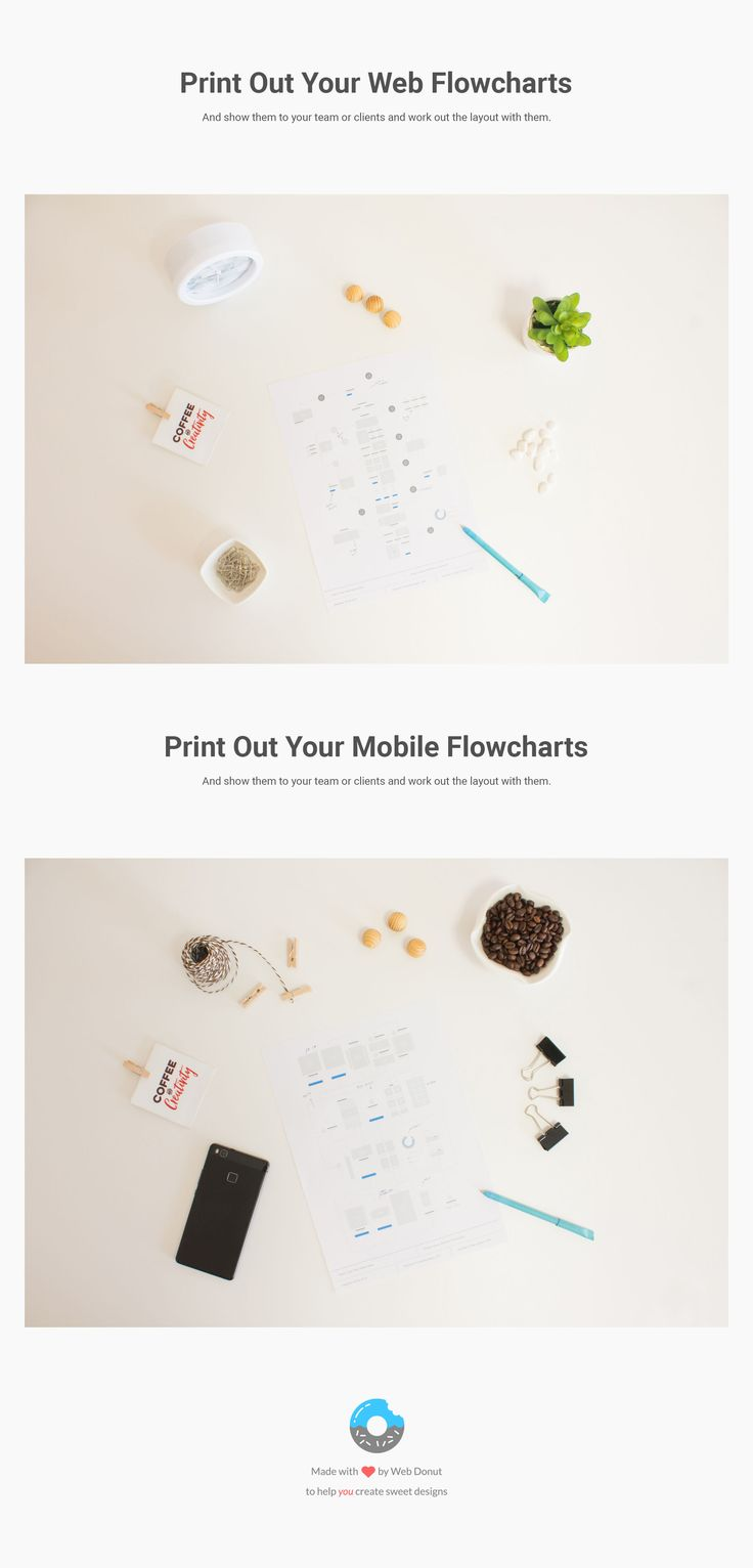 Wireflow Flowcharts by Web Donut #flow #flowchart #wireframe #ux#ui #uxdesign #website #websiteflowchart #mobile #mobileapp #app #mobileflowchart #appflowchart #printreadytemplate #a4 #usletter #photoshop #sketch #xdadobe #xduser #userflow #webflow #appflow #wireflow #wireflowflowcharts