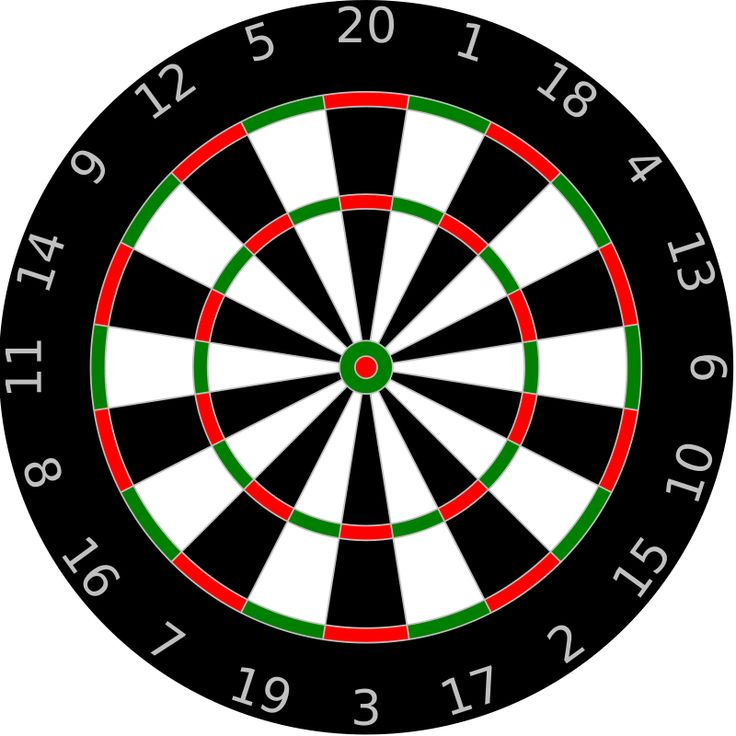 Free Clipart: Dartboard | Sport