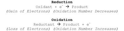 This is a diagram that describes the half-reactions of a redox reaction or oxidation-reduction reaction.