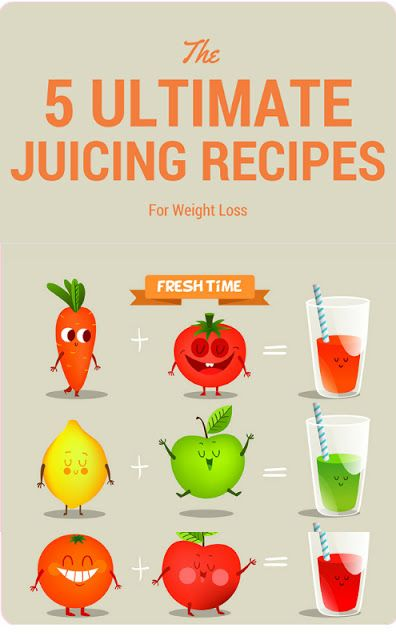 #weightloss Juicing Recipes For Weight Loss
