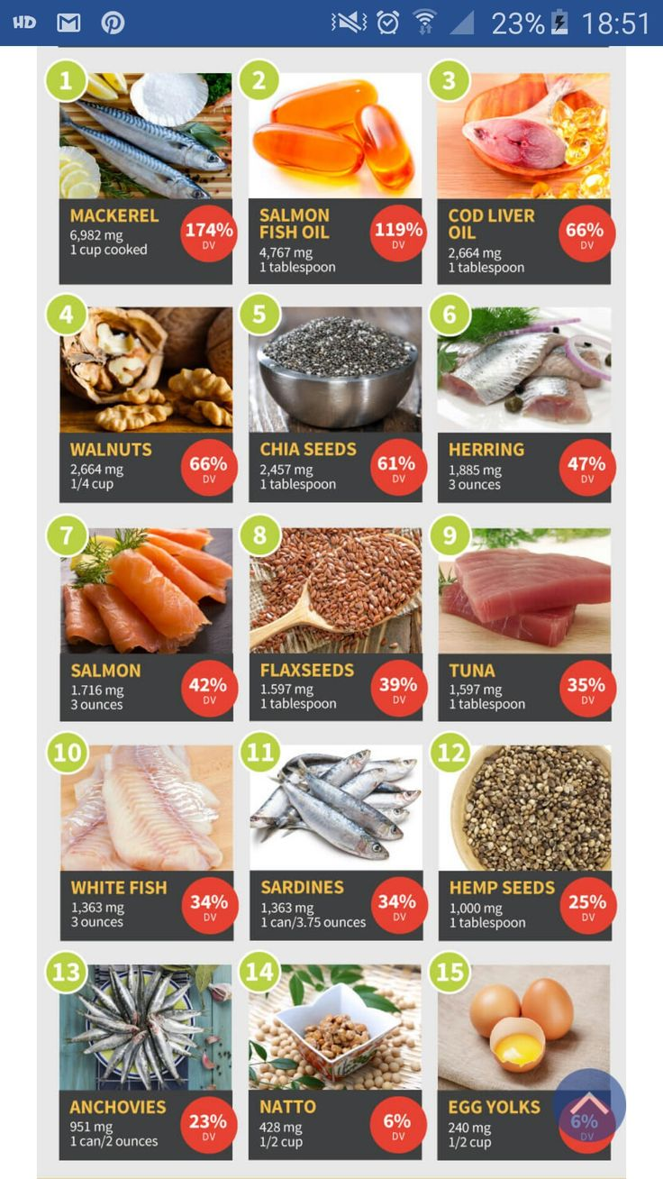 Foods very high in omega 3 oils