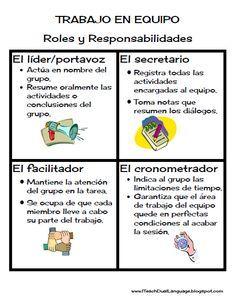 Roles para un trabajo en equipo