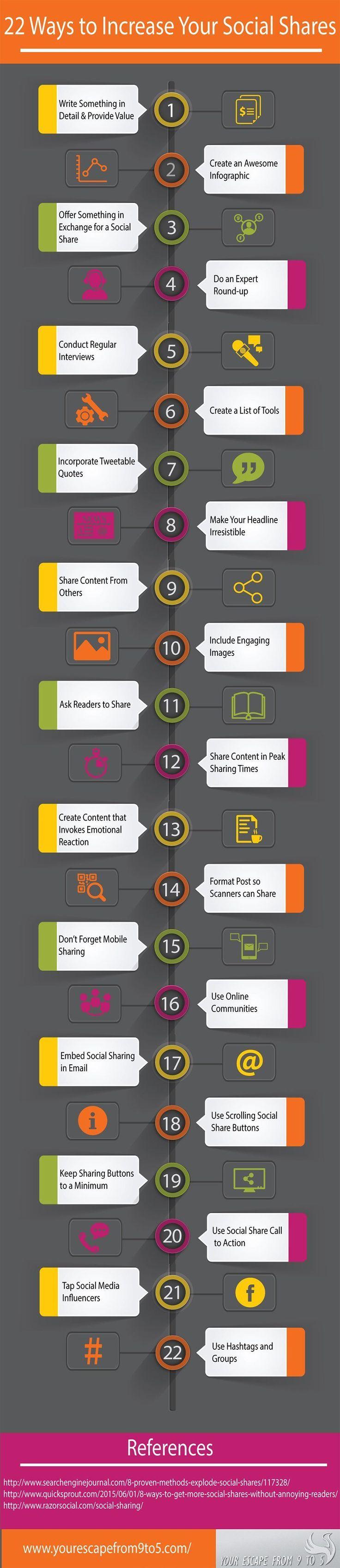 22 Ways to Increase Social Shares on Your Website or Blog [Infographic] #socialmediamarketingtips #socialmediamarketingstrategy