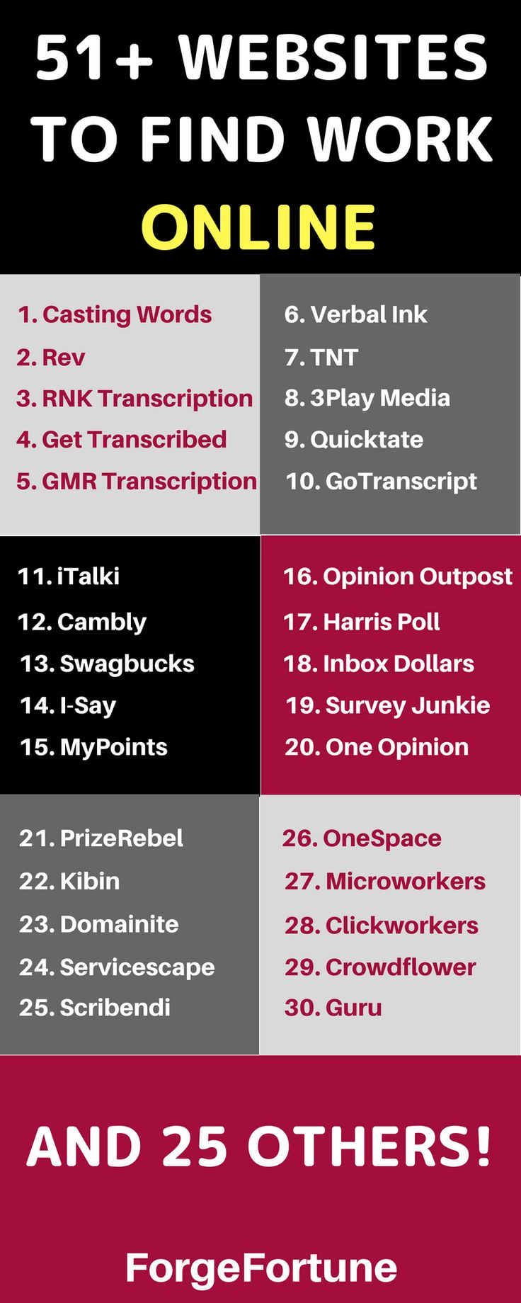 51+ Brilliant Ways to Earn Extra Money Online every month – Forge Fortune. How t… – Make Money Online Reviews