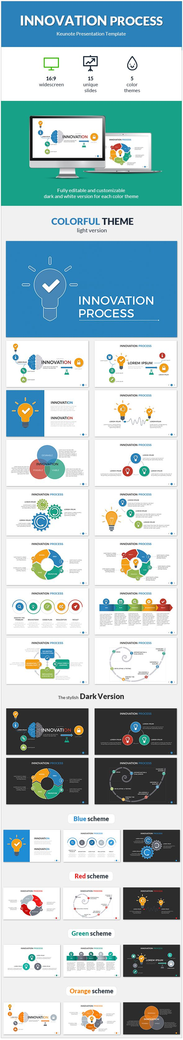 Innovation Process Presentation Template