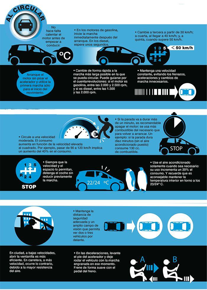 Claves de la conducción eficiente al circular