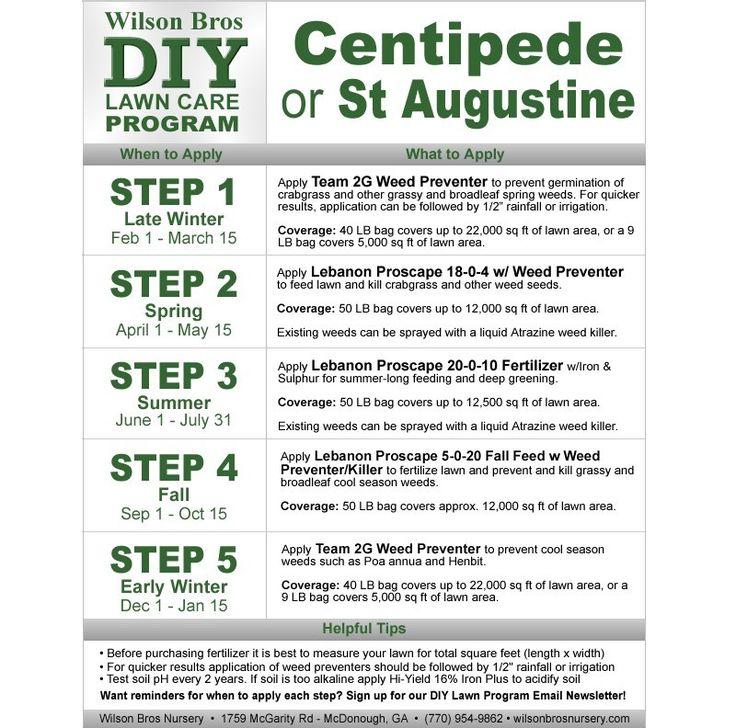 DIY Lawn Programs - Schedule for Centipede or St. Augustine Grass   Wilson Bros Nursery - Gardenality