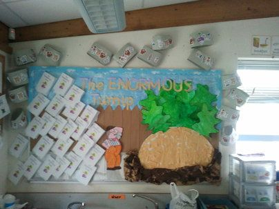 The Enormous turnip Display, classroom display, class display, Story, book, turnip, reading, enormous turnip,Early Years (EYFS), KS1& KS2 Primary Resources