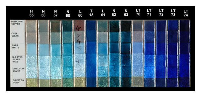 15 best images about Enamel on Pinterest Charts, Color charts and