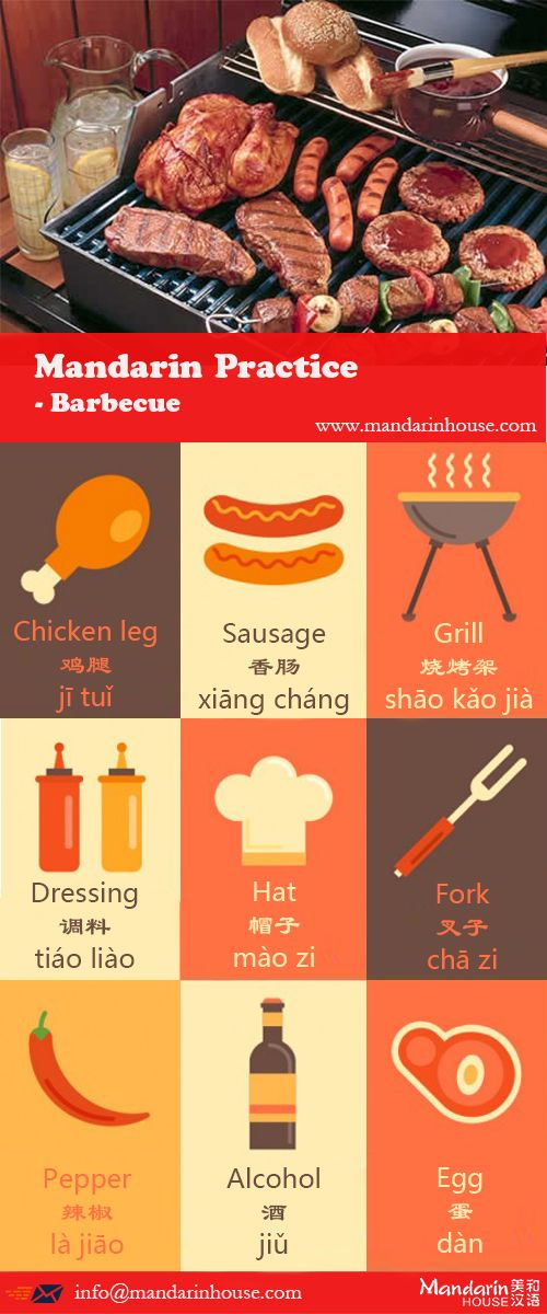Barbecue in Chinese.For more info please contact: bodi.li@mandarinhouse.cn The best Mandarin School in China.