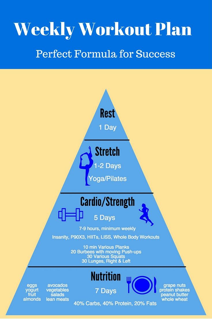 It's the Pyramid Workout Chart! Easy schedule to follow to be well on your road to being fit and healthy!