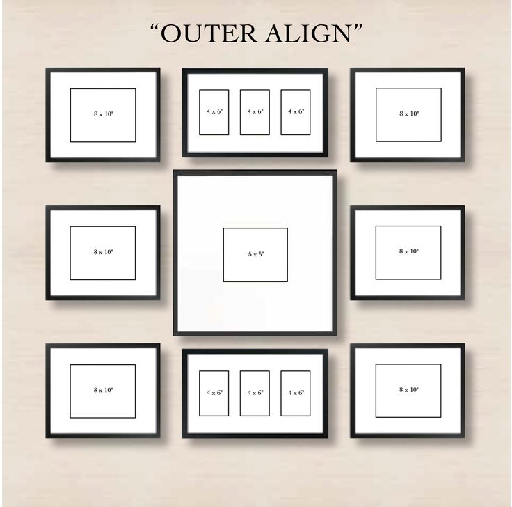 Outer Align: You'll want to make sure all of the outer frames are aligned for this layout. how to create a photo wall gallery Pottery Barn