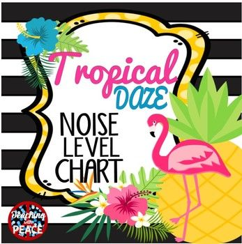 """Give your students a visual representation of their noise levels and where you want them to be. This noise level chart has a """"Tropical Daze"""" camping classroom theme. The levels are ranked from 0-4 with coordinating colors. The levels are: silence - no talking - red"""