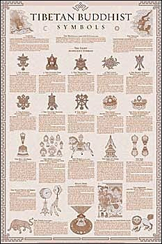 Buddhist Symbols and Meanings | Tibetan Buddhist Symbols Poster - OUT OF STOCK
