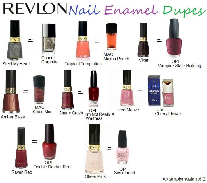 Revlon nail polish dupes. I have not personally swatched them, but just might once my collection arrives.