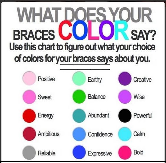 Choose your color & See What Does your Braces color says