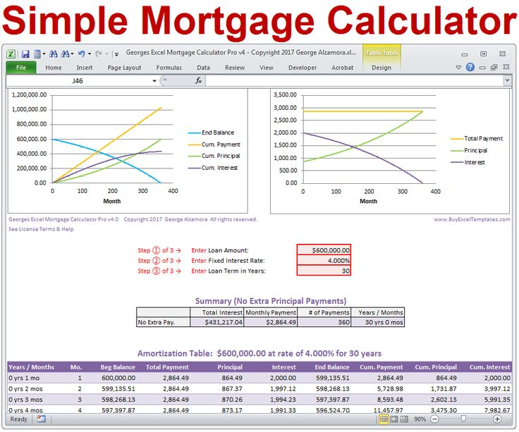 Excel Mortgage Calculator Template Printable Loan Amortization