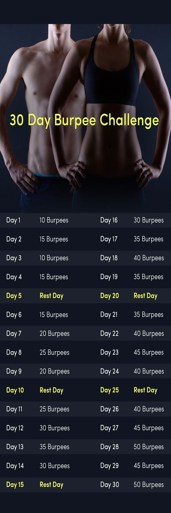 Join our 30 day burpee challenge to work your entire body and strengthen your core in under a month. Simply print out the plan and perform the number of burpees for each day. If you already feel confident with your burpees, ramp up your challenge by doubling the time each day!