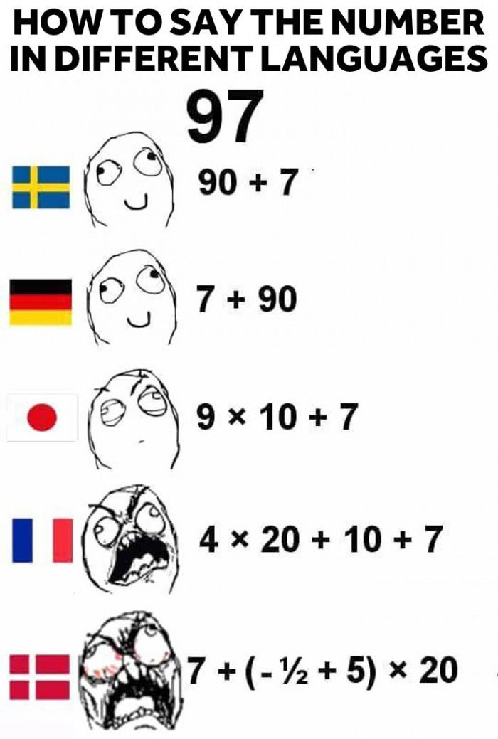 And I Thought It Couldn T Get More Complicated Than French Language Jokes Funny Facts Jokes