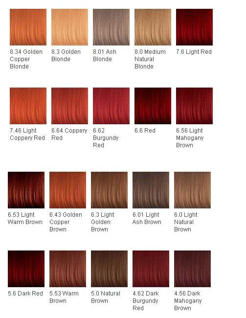 Hair color chart, might dye my hair the burgundy red ...