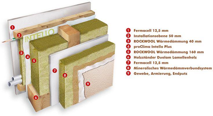 Hennig Haus- und Fensterbau - Holzrahmenbau - Moderne Tradition
