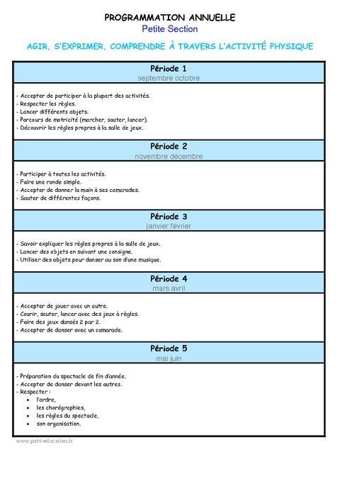 Education Physique - Petite Section de Maternelle - Programmation annuelle 2016 - 2017 - Pass Education