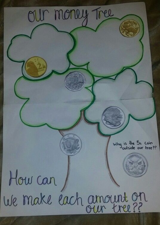 Money tree. Australian coins. Activity I did with yr 1/2 class