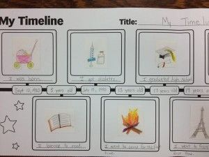 free timeline printable. They can use real photographs or student drawings. They can use actual dates, approximations, or even ages on the timeline.