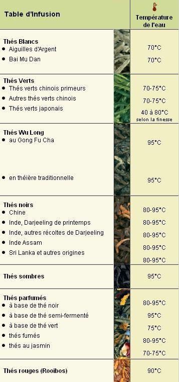Une bouilloire à thermostat réglable « Cookismo   Recettes saines, faciles et inventives