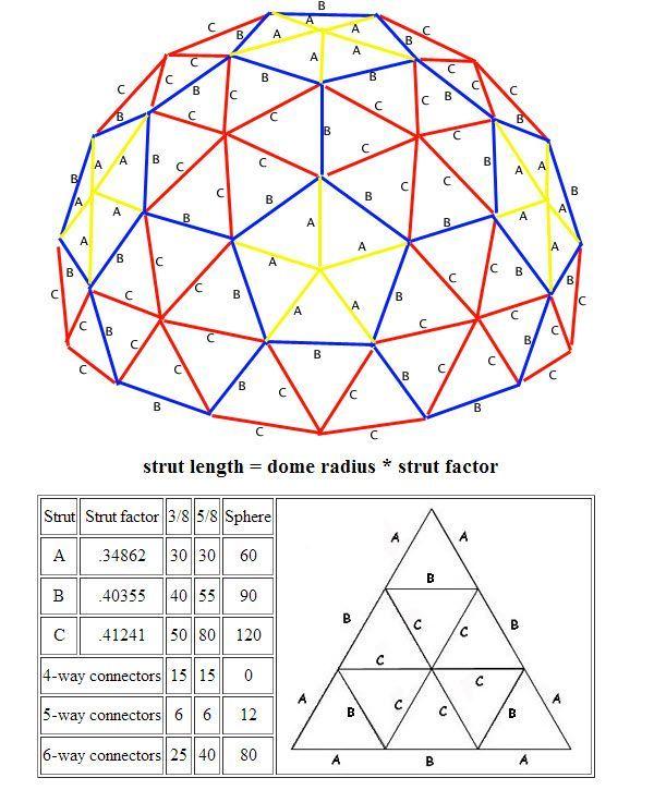 d398084dade5573206073e99e42a79d8.jpg (600×725)
