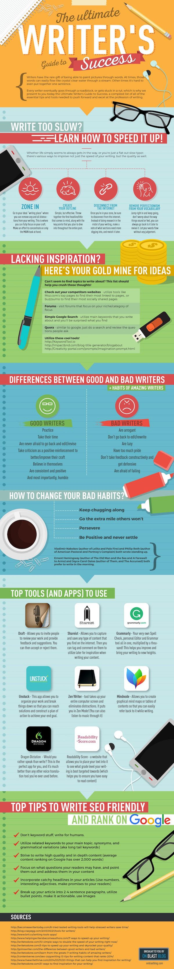 best images about infographics for writers readers on how to cultivate winning writing habits articles home