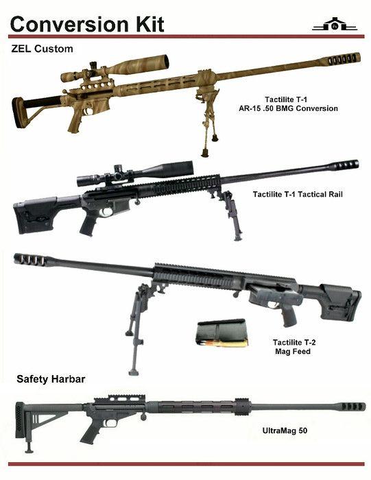 Zel Custom Conversion Kits for various Rifle Platforms