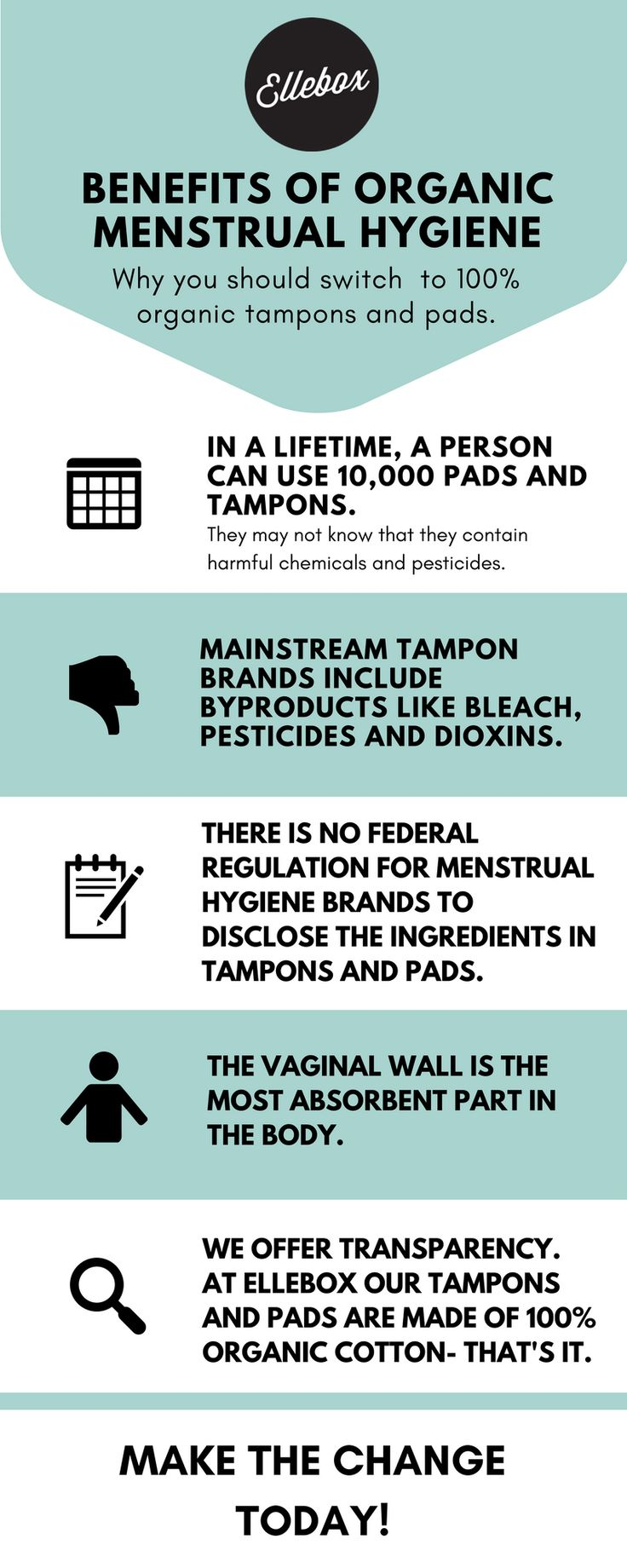 Women use a lot of tampons in their lifetime, 10,000 to be exact. So shouldn't we treat our body right? Mainstream tampon brands can include ingredients like bleach, pesticides and dioxins and the FDA isn't required to disclose what's in their tampons and pads. At Ellebox, our tampons and pads are 100% organic cotton. ONLY 1 ingredient.  You deserve the best!