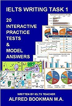 This book provides IELTS writing students with 20 interactive practice charts with model answers to help them improve their IELTS writing band scores.