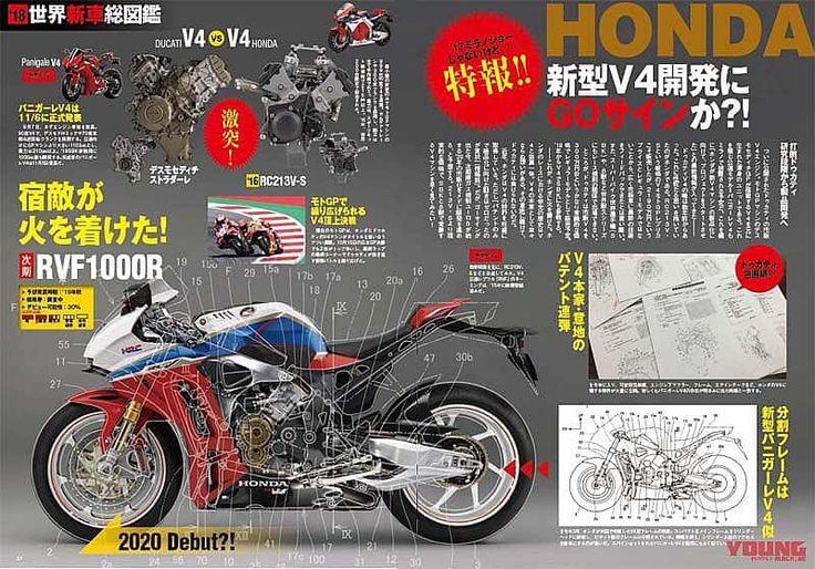 Rumor Alert A Honda Rvf1000r For 2020 Honda Superbike Honda Tokyo Motor Show
