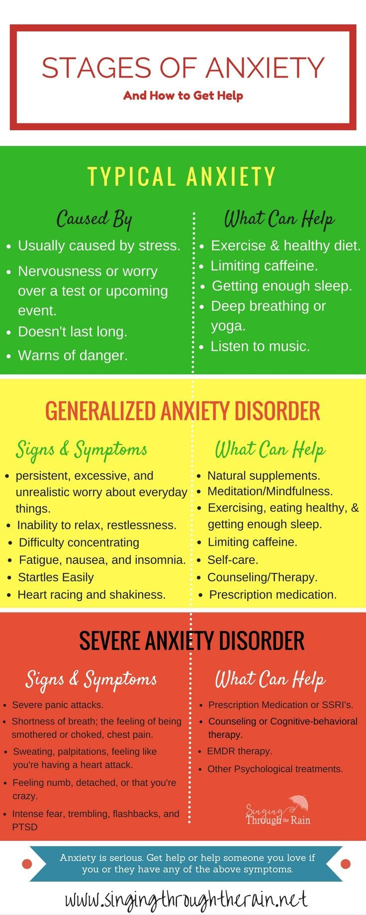 The stages of anxiety from typical to severe and what can help.