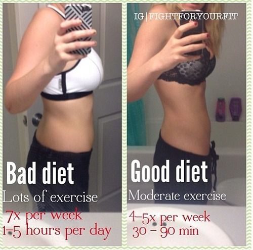 Bad Diet VS Good Diet