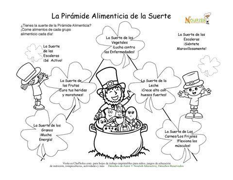 Hoja de trabajo de nutrición de la Pirámide Alimenticia para el Día de San Patricio para niños - gratis e imprimibles páginas de aprendizaje para colorear con Datos de Nutrición de los Grupos Alimenticios con Tréboles de la Suerte Para el Día de San Pa...