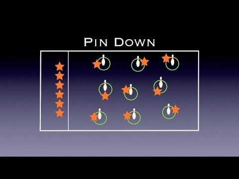 Kegelvoetbal: Hoepels neerleggen met een kegel erin. Bij iedere hoepel staat een leerling. 2 of meer ballen in het veld. De kinderen mogen hun hoepel verlaten en proberen bij een andere leerling de kegel om te schieten. Is de kegel om, dan moet die leerling naar de kant, de eerste in de rij mag zijn plaats innemen.