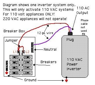 Pc Light Controller additionally S Solar Panel System Installation moreover Solar Powered Trailer as well Pv Inverter Wiring Diagram besides Mammaws Electricity. on wiring diagram for portable solar panels