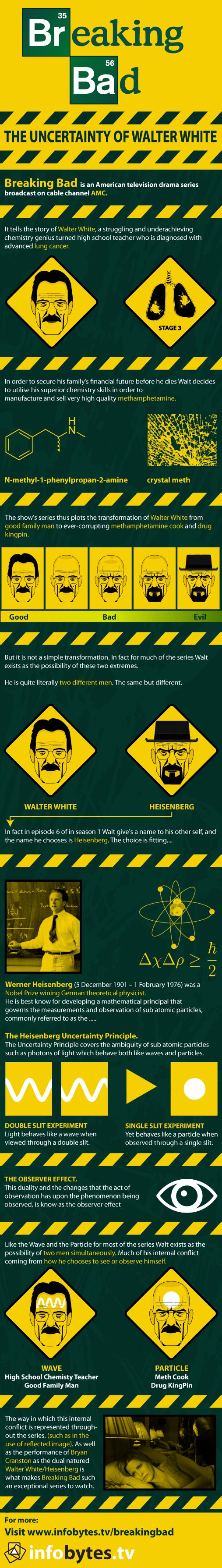 personality analysis of walter white Financial guidance and wealth management services from walter wilsey white - merrill lynch in glen rock, nj.