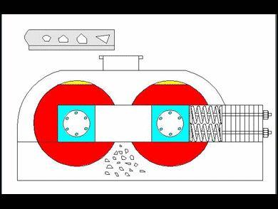 Roll crusher|Roller crusher|Double roll crusher|Teeth roll crusher-Henan Fote Machinery Co., Ltd.