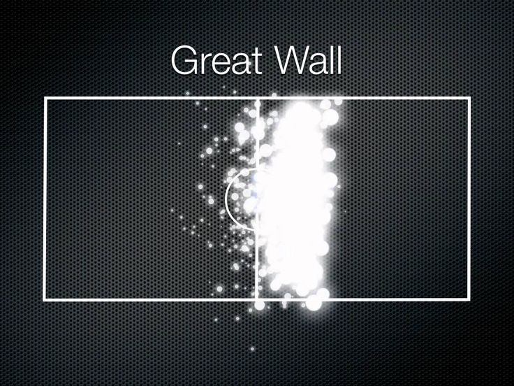 Physical Education Games - Great Wall