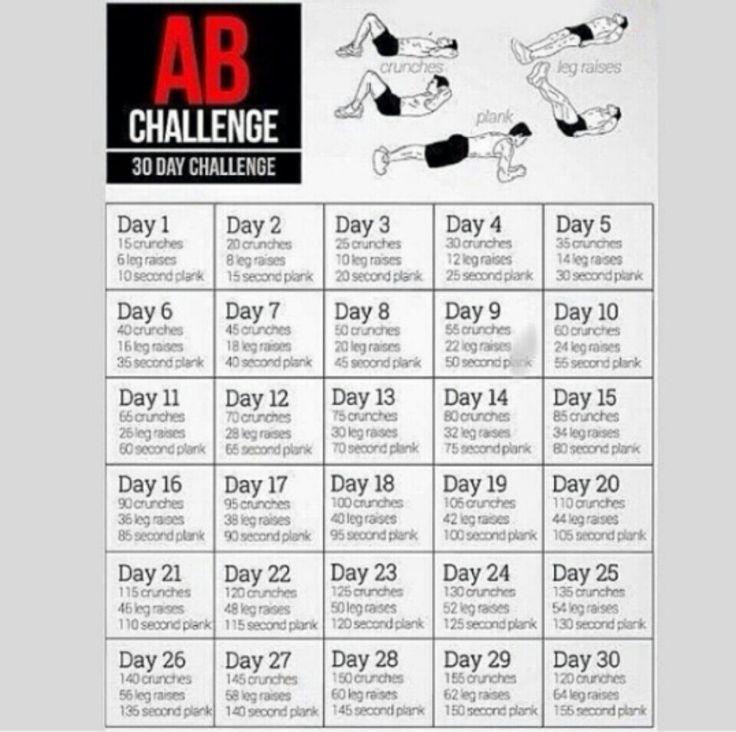 Fami di un giorno per risposte di perdita di peso