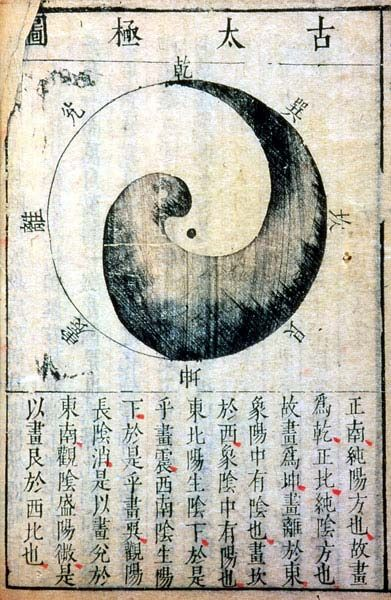 Diagram of the Supreme Ultimate, by Zhang Huang, from the Compendium of Diagrams, Ming dynasty, 1623