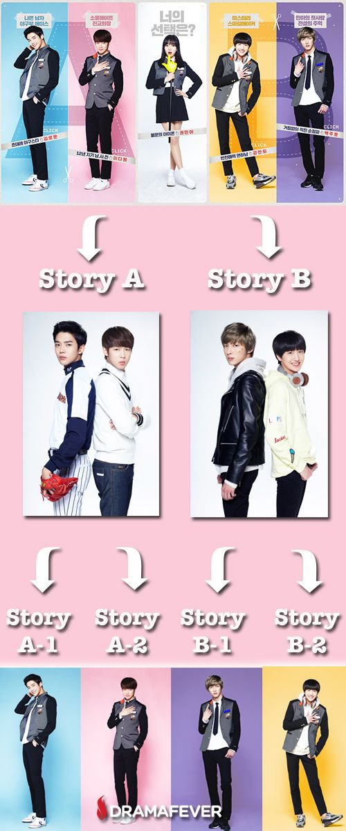 Choose your own ending with the unique web drama Click Your Heart!