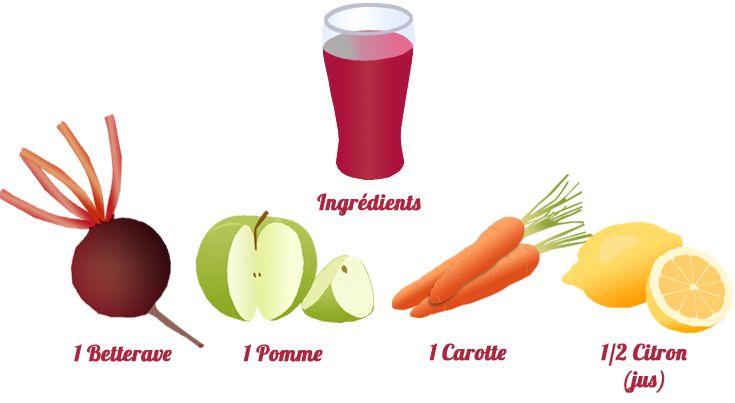 Commencez bien 2017 avec une semaine de détox. Aujourd'hui, nous vous proposons la recette à l'extracteur de jus d'un jus de betterave pomme et carotte